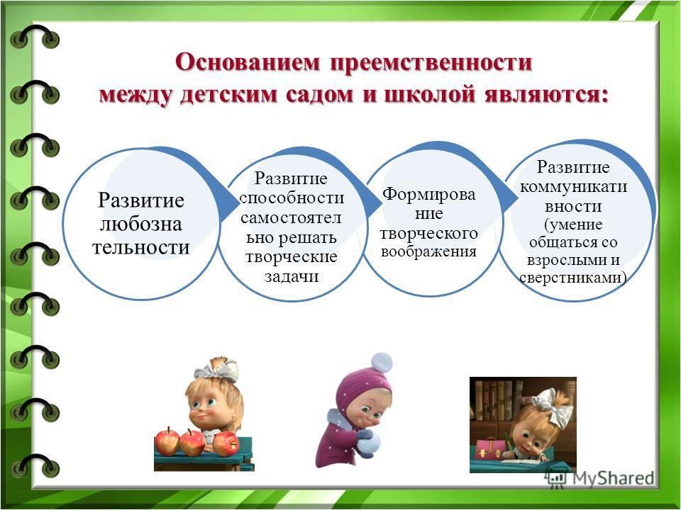 Основанием преемственности между детским садом и школой являются: Развитие коммуникати вности (умение общаться со взрослыми и сверстниками) Формирова ние творческого воображения Развитие способности самостоятел ьно решать творческие задачи Развитие л