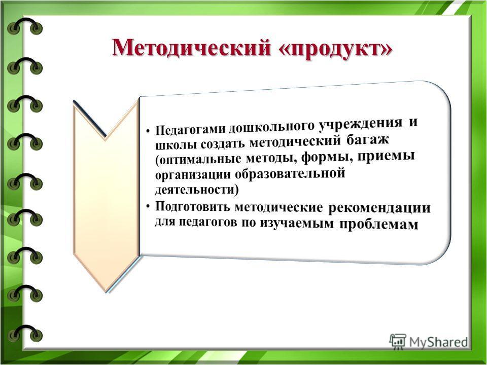 Методический «продукт»