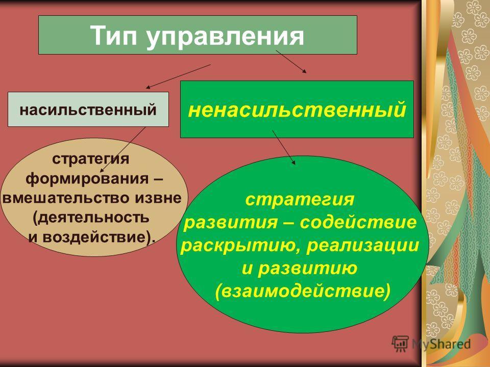 Тип управления насильственный ненасильственный стратегия формирования – вмешательство извне (деятельность и воздействие). стратегия развития – содействие раскрытию, реализации и развитию (взаимодействие)