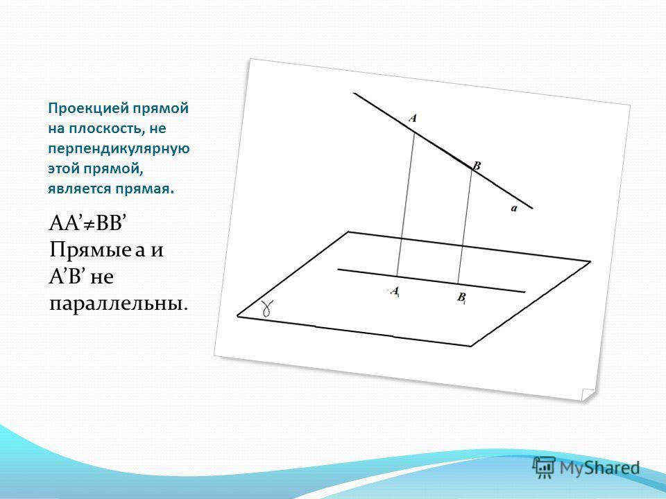 Проекцией прямой на плоскость, не перпендикулярную этой прямой, является прямая. ААBB Прямые a и АB не параллельны.