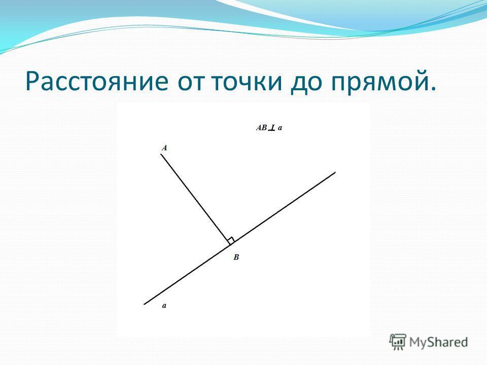 Расстояние от точки до прямой.