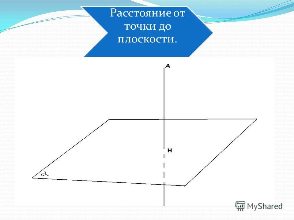 Расстояние от точки до плоскости.