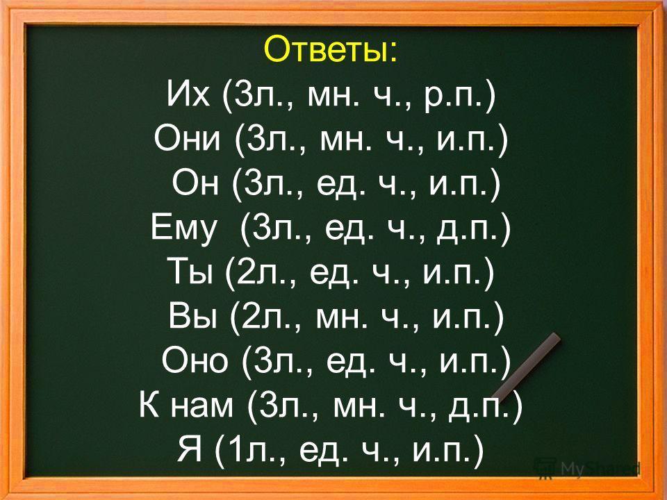 Ответы: Их (3л., мн. ч., р.п.) Они (3л., мн. ч., и.п.) Он (3л., ед. ч., и.п.) Ему (3л., ед. ч., д.п.) Ты (2л., ед. ч., и.п.) Вы (2л., мн. ч., и.п.) Оно (3л., ед. ч., и.п.) К нам (3л., мн. ч., д.п.) Я (1л., ед. ч., и.п.)