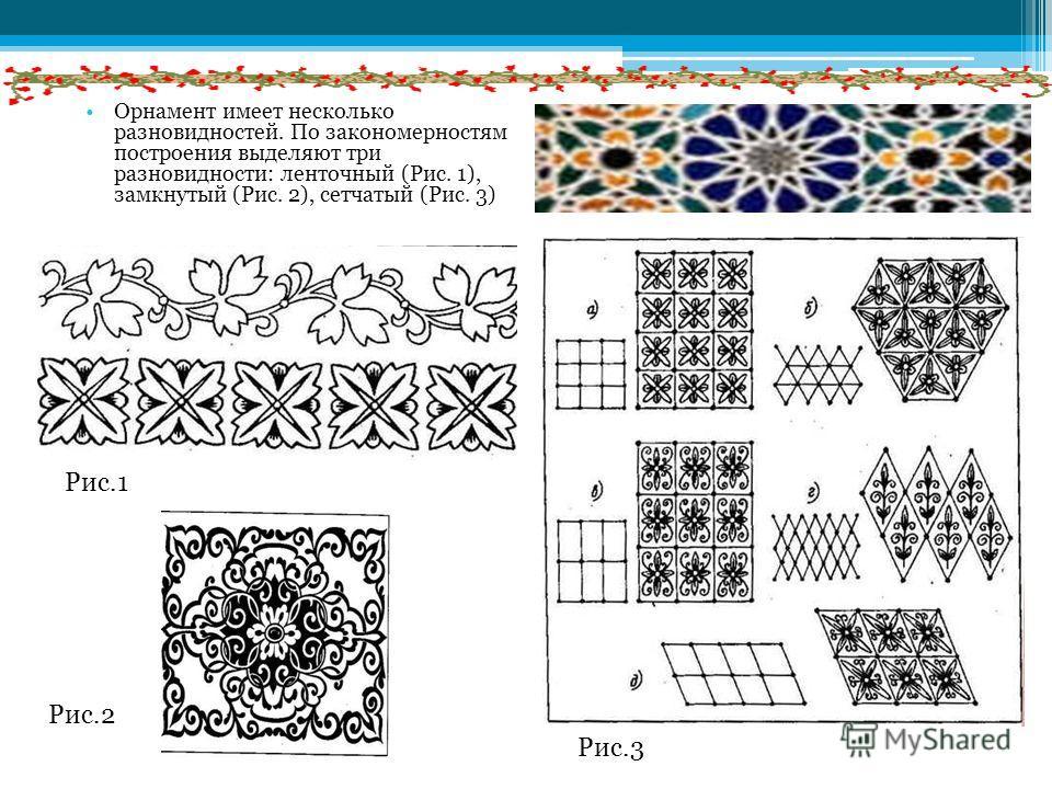 Орнамент имеет несколько разновидностей. По закономерностям построения выделяют три разновидности: ленточный (Рис. 1), замкнутый (Рис. 2), сетчатый (Рис. 3) Рис.1 Рис.2 Рис.3