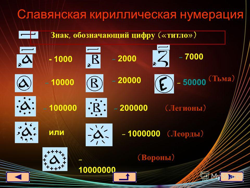 Славянская кириллическая нумерация Примеры: