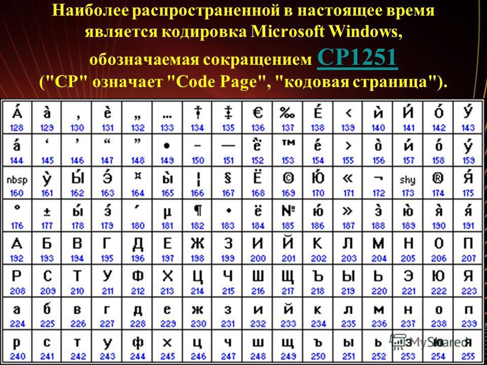 Хронологически одним из первых стандартов кодирования русских букв на компьютерах был КОИ8 (Код обмена информацией, 8-битный). КОИ8