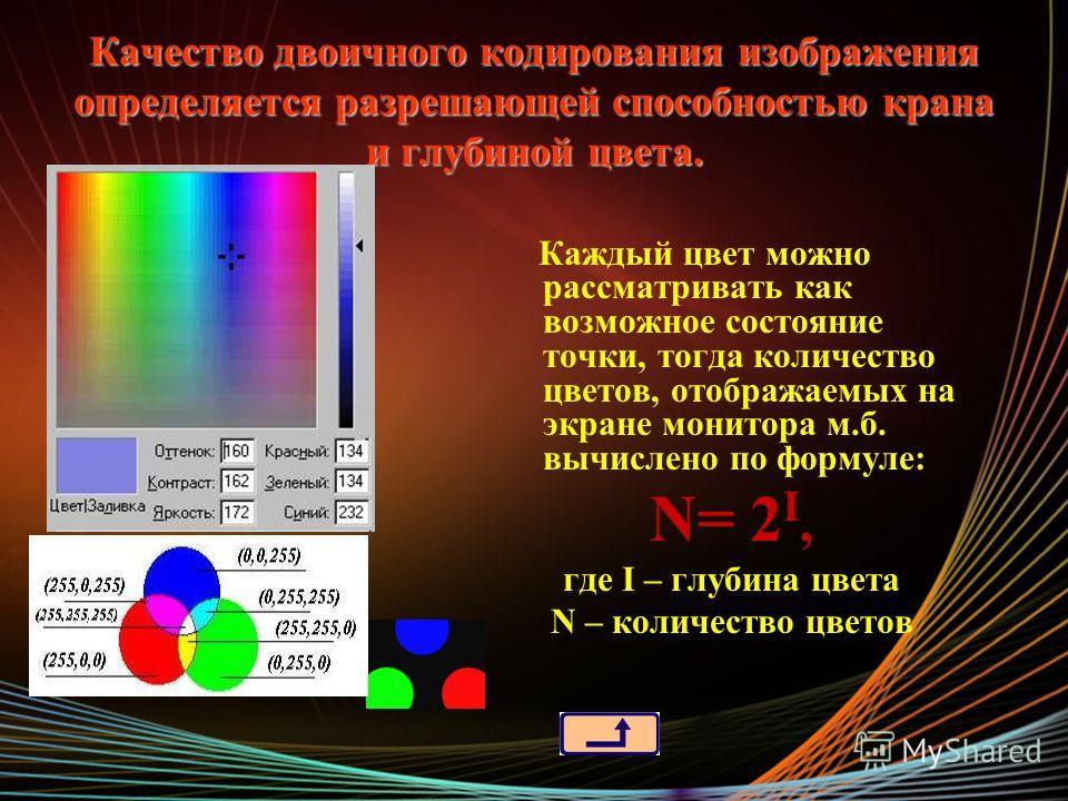 Пространственная дискреция Изображение разбивается на отдельные маленькие фрагменты (точки), каждому фрагменту присваивается значение его цвета, т.е. код цвета (красный, синий и т.д.) Качество кодирования изображения зависит от: размера точек и колич