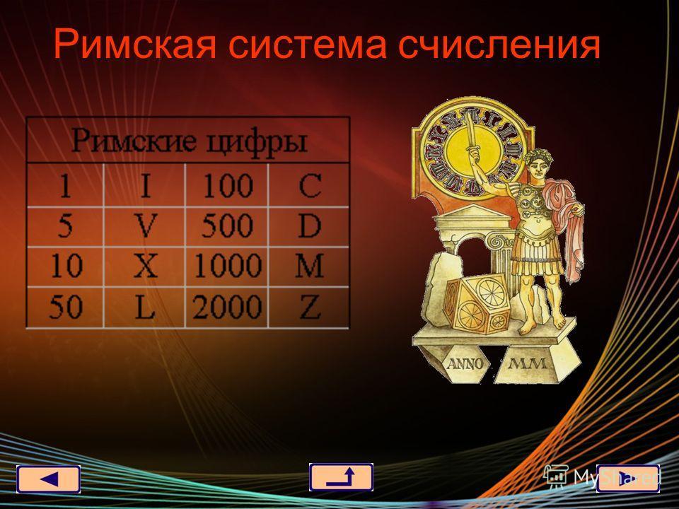 Египетская нумерация 1 10 100 1000 10000 100000 1000000 10000000 5000 лет тому назад
