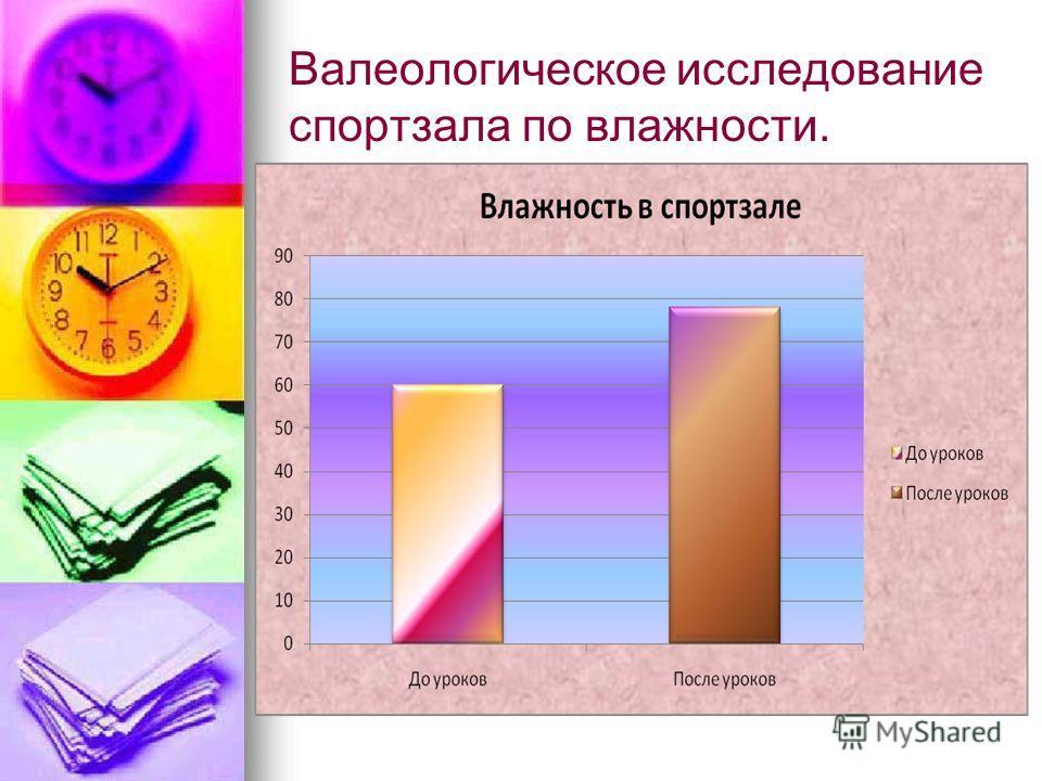 Валеологическое исследование спортзала по влажности.