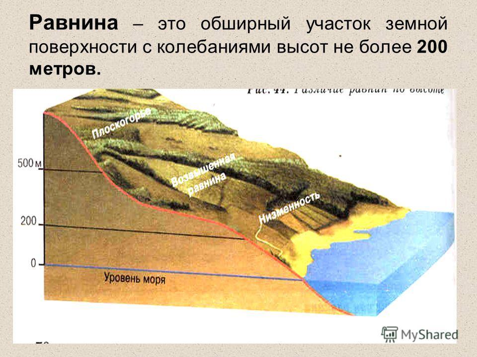 Равнина – это обширный участок земной поверхности с колебаниями высот не более 200 метров.