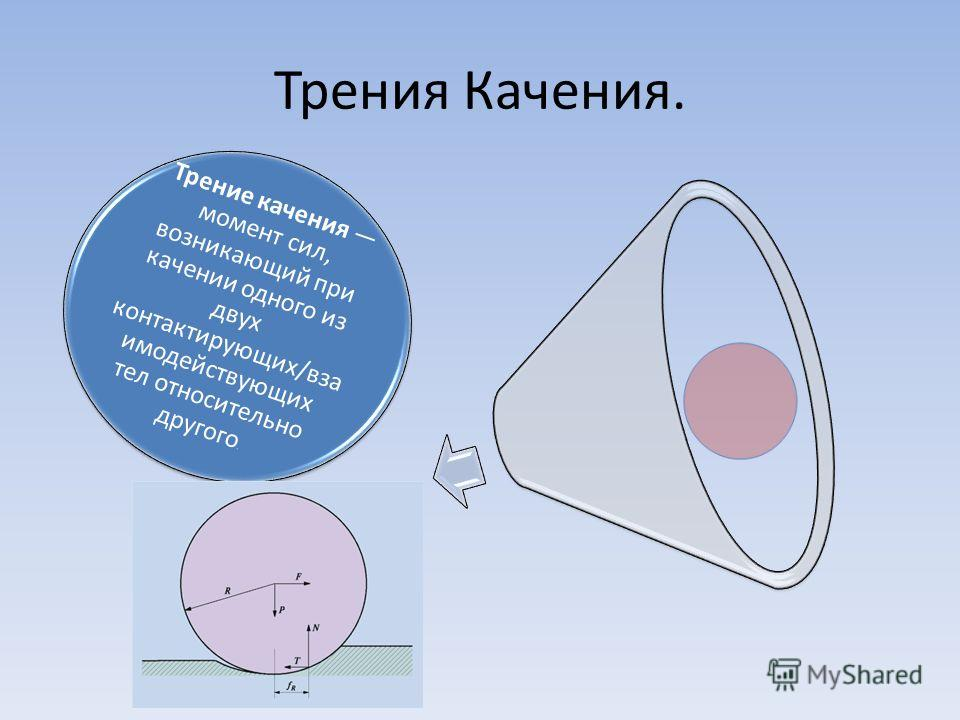 Трения Качения. Трение качения момент сил, возникающий при качении одного из двух контактирующих/вза имодействующих тел относительно другого.
