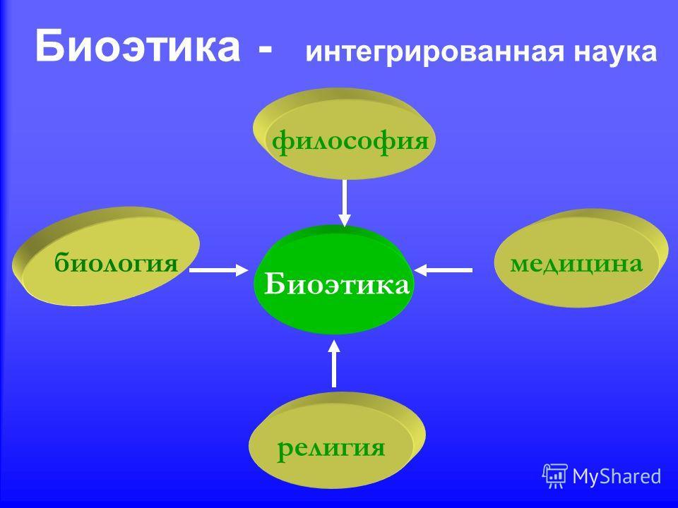Биоэтика - интегрированная наука медицина биология философия религия Биоэтика