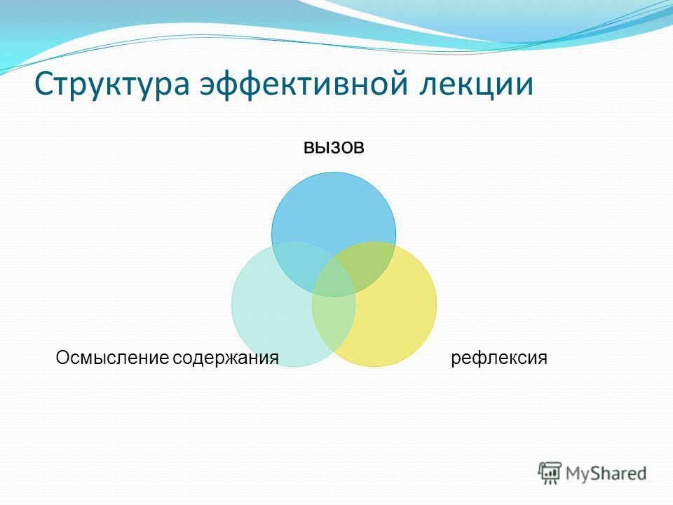 Структура эффективной лекции вызов рефлексия Осмысление содержания