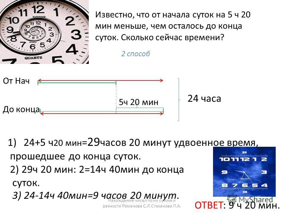 От Нач До конца 24 часа 5ч 20 мин 1)24+5 ч 20 мин = 29 часов 20 минут удвоенное время, прошедшее до конца суток. 2) 29ч 20 мин: 2=14ч 40мин до конца суток. ОТВЕТ: 9 ч 20 мин. 3) 24-14ч 40мин=9 часов 20 минут. Нахождение чисел по их сумме и разности Р