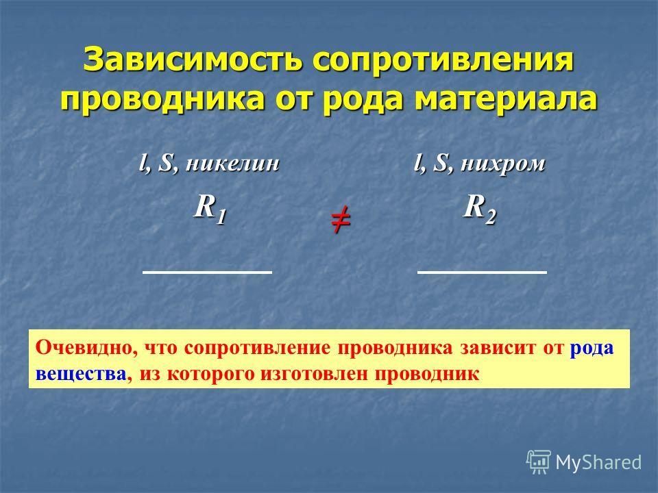 Зависимость сопротивления проводника от рода материала l, S, никелин R 1 R 1 l, S, нихром R2R2R2R2 Очевидно, что сопротивление проводника зависит от рода вещества, из которого изготовлен проводник