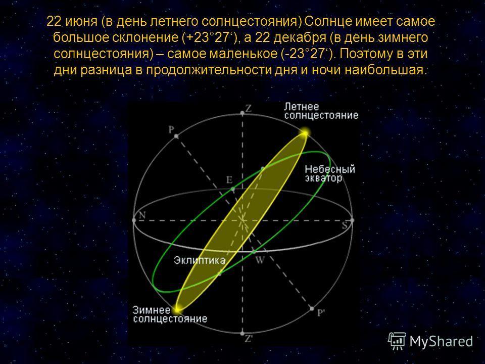 22 июня (в день летнего солнцестояния) Солнце имеет самое большое склонение (+23°27), а 22 декабря (в день зимнего солнцестояния) – самое маленькое (-23°27). Поэтому в эти дни разница в продолжительности дня и ночи наибольшая.