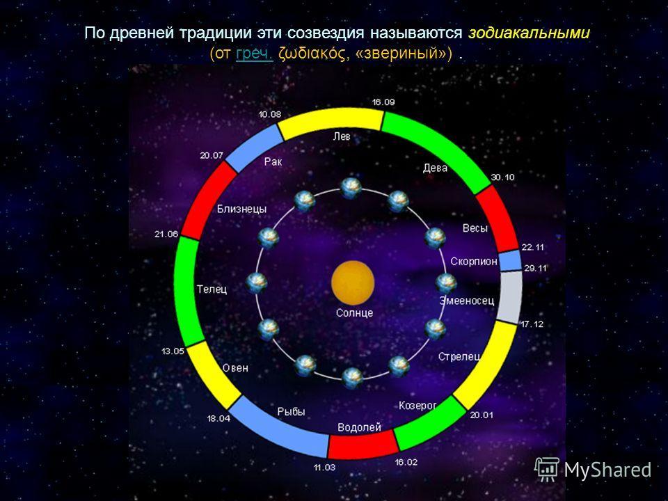 По древней традиции эти созвездия называются зодиакальными (от греч. ζωδιακός, «звериный»).греч.