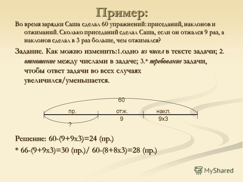 Пример: Во время зарядки Саша сделал 60 упражнений: приседаний, наклонов и отжиманий. Сколько приседаний сделал Саша, если он отжался 9 раз, а наклонов сделал в 3 раз больше, чем отжимался? Задание. Как можно изменить: 1.одно из чисел в тексте задачи