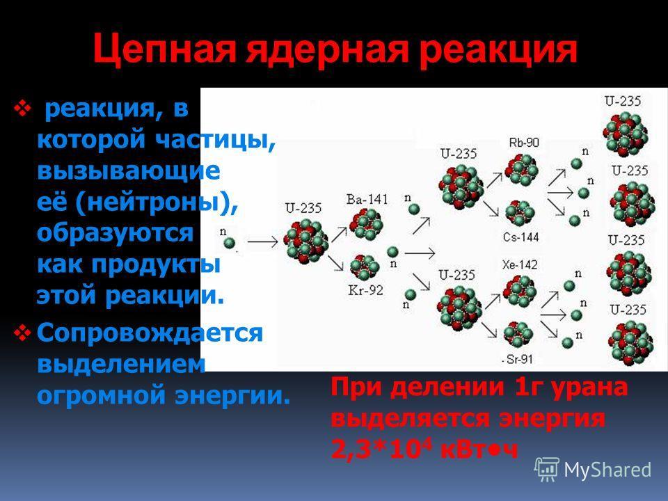 Цепная ядерная реакция реакция, в которой частицы, вызывающие её (нейтроны), образуются как продукты этой реакции. Сопровождается выделением огромной энергии. При делении 1г урана выделяется энергия 2,3*10 4 кВтч