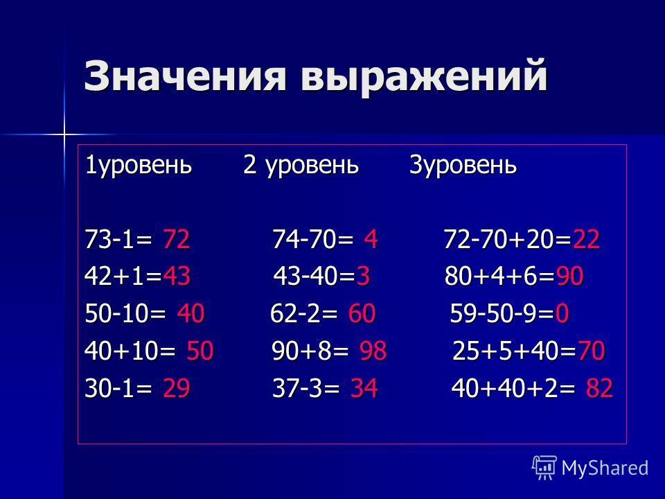 Значения выражений 1уровень 2 уровень 3уровень 73-1= 72 74-70= 4 72-70+20=22 42+1=43 43-40=3 80+4+6=90 50-10= 40 62-2= 60 59-50-9=0 40+10= 50 90+8= 98 25+5+40=70 30-1= 29 37-3= 34 40+40+2= 82