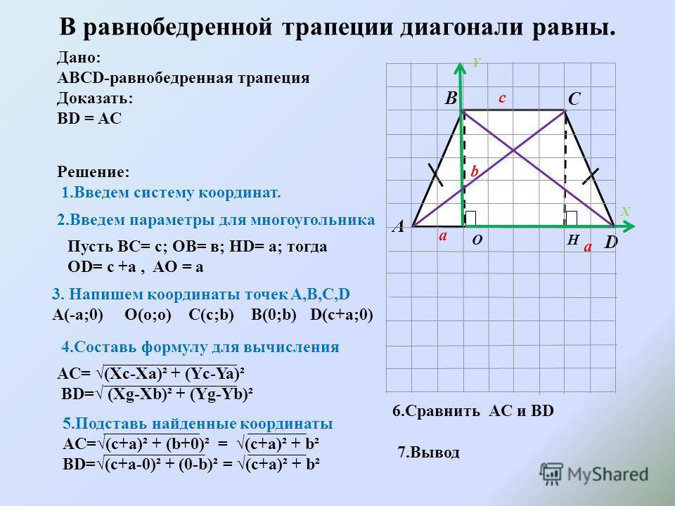 В равнобедренной трапеции диагонали равны. A С B OH b Y а D Дано: ABCD-равнобедренная трапеция Доказать: BD = AC Решение: 1.Введем систему координат. Пусть ВС= с; ОВ= в; HD= a; тогда ОD= c +a, AO = a 3. Напишем координаты точек A,B,C,D A(-a;0) O(o;o)