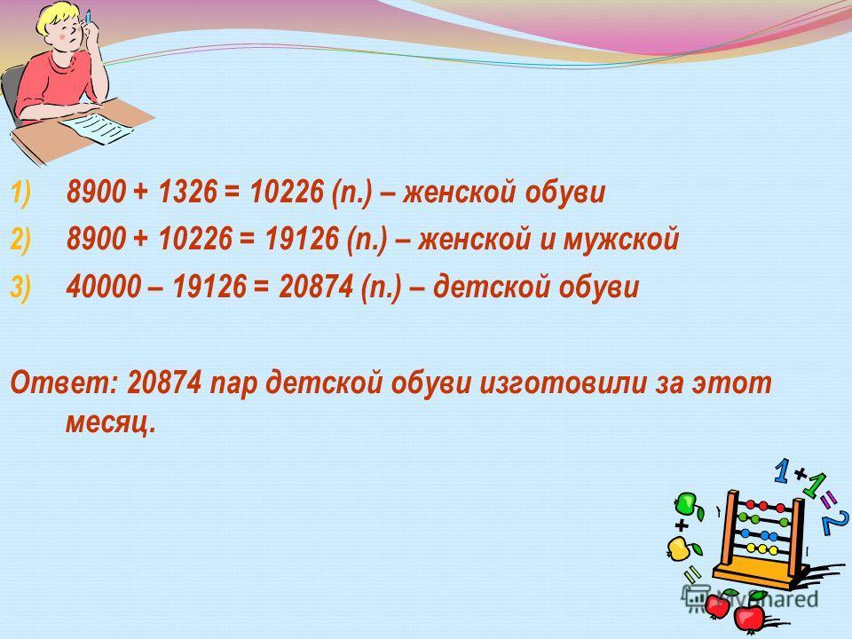 1) 8900 + 1326 = 10226 (п.) – женской обуви 2) 8900 + 10226 = 19126 (п.) – женской и мужской 3) 40000 – 19126 = 20874 (п.) – детской обуви Ответ: 20874 пар детской обуви изготовили за этот месяц.