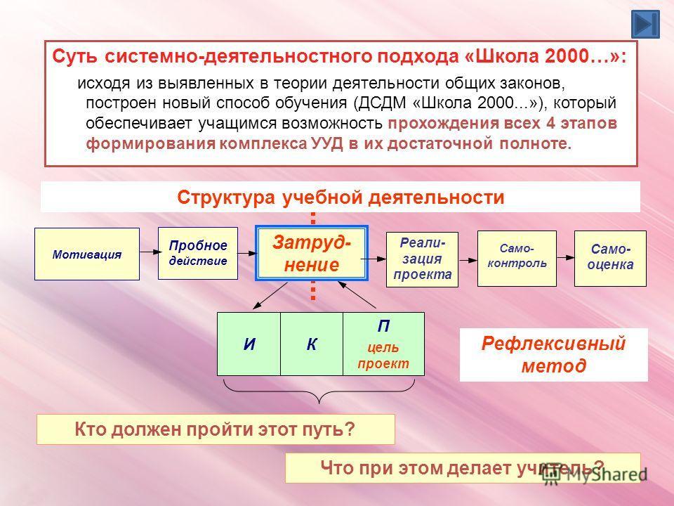 Суть СДП Суть системно-деятельностного подхода «Школа 2000…»: исходя из выявленных в теории деятельности общих законов, построен новый способ обучения (ДСДМ «Школа 2000...»), который обеспечивает учащимся возможность прохождения всех 4 этапов формиро