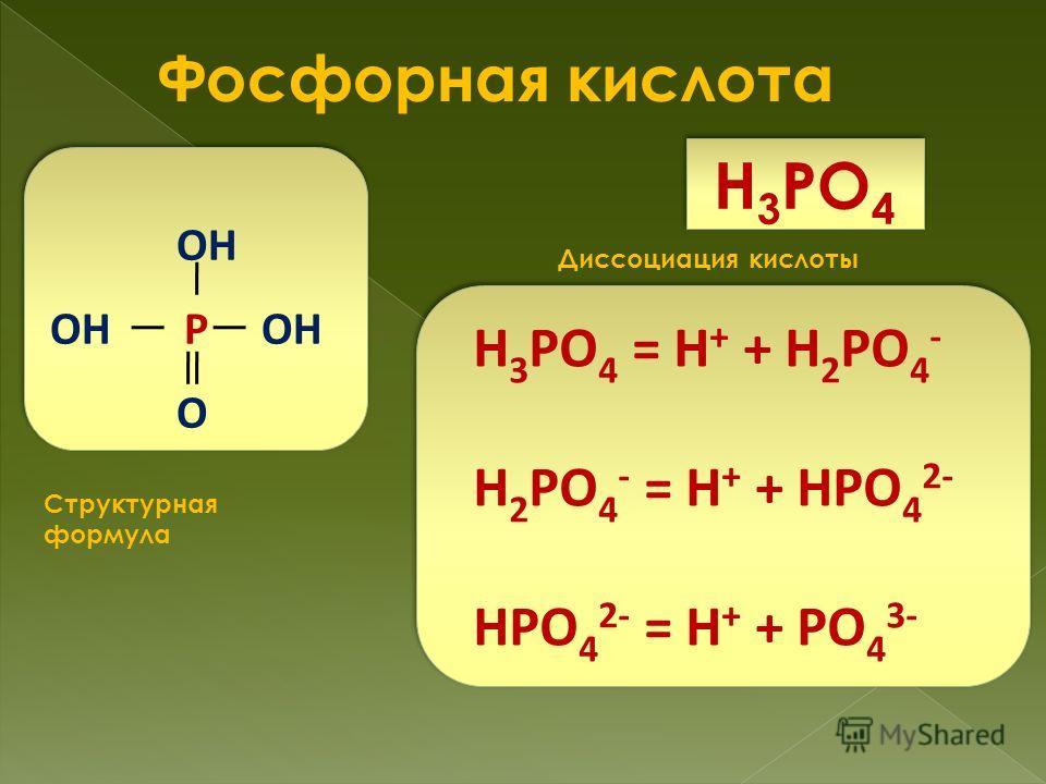 Н 3 РО 4 Фосфорная кислота Н 3 РО 4 = Н + + Н 2 РО 4 - Н 2 РО 4 - = Н + + НРО 4 2- НРО 4 2- = Н + + РО 4 3- Н 3 РО 4 = Н + + Н 2 РО 4 - Н 2 РО 4 - = Н + + НРО 4 2- НРО 4 2- = Н + + РО 4 3- ОН ОН Р ОН О ОН ОН Р ОН О Структурная формула Диссоциация кис