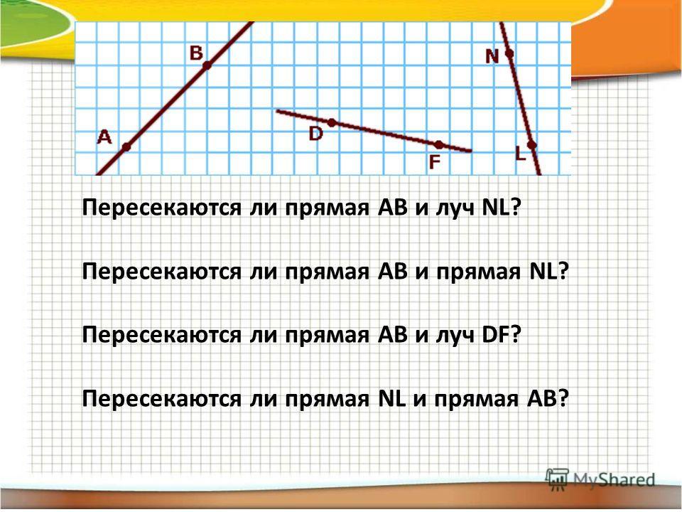 Пересекаются ли прямая AB и луч NL? Пересекаются ли прямая AB и прямая NL? Пересекаются ли прямая AB и луч DF? Пересекаются ли прямая NL и прямая AB?
