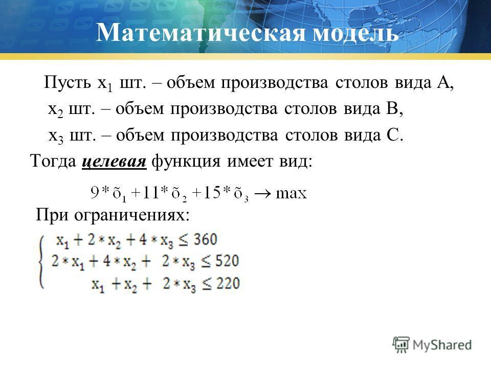 Математическая модель Пусть х 1 шт. – объем производства столов вида А, х 2 шт. – объем производства столов вида В, х 3 шт. – объем производства столов вида С. Тогда целевая функция имеет вид: При ограничениях:
