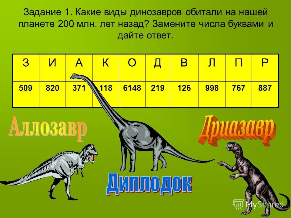 Задание 1. Какие виды динозавров обитали на нашей планете 200 млн. лет назад? Замените числа буквами и дайте ответ. ЗИАКОДВЛПР 5098203711186148219126998767887
