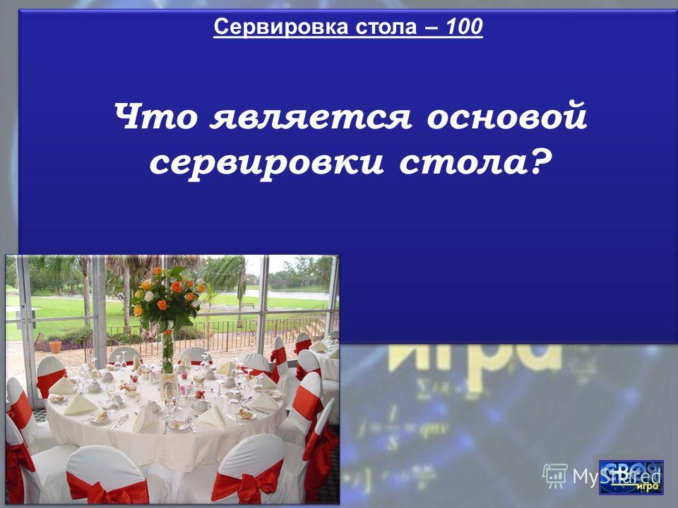 Сервировка стола – 100 Что является основой сервировки стола? Сервировка стола – 100 Что является основой сервировки стола?