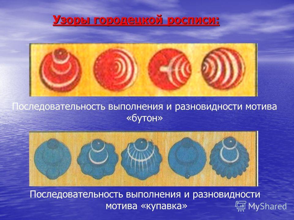 Последовательность выполнения и разновидности мотива «бутон» Последовательность выполнения и разновидности мотива «купавка» Узоры городецкой росписи: