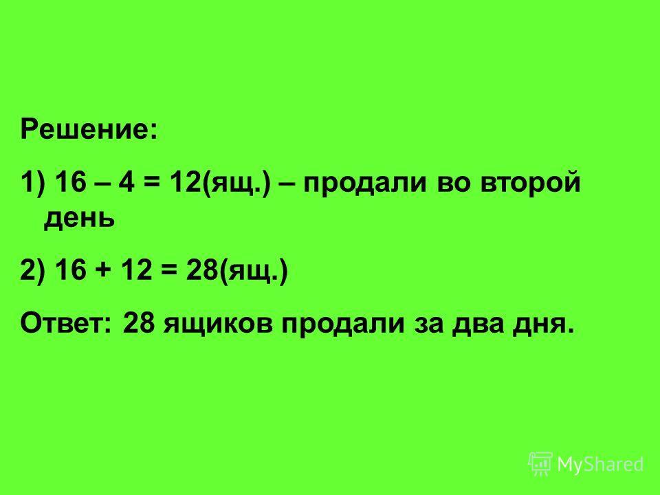 Решение: 1) 16 – 4 = 12(ящ.) – продали во второй день 2) 16 + 12 = 28(ящ.) Ответ: 28 ящиков продали за два дня.