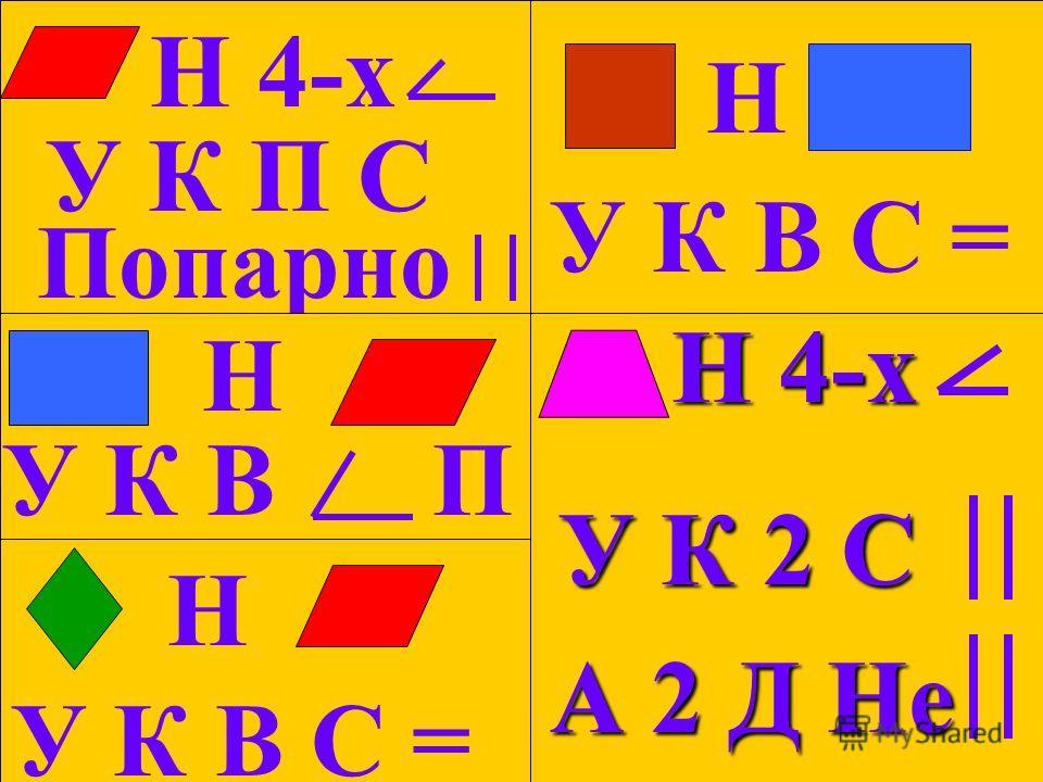 Трапецией называется четырехугольник, у которого две стороны параллельны, а две другие не параллельны Н 4-х У К 2 С А 2 Д Не