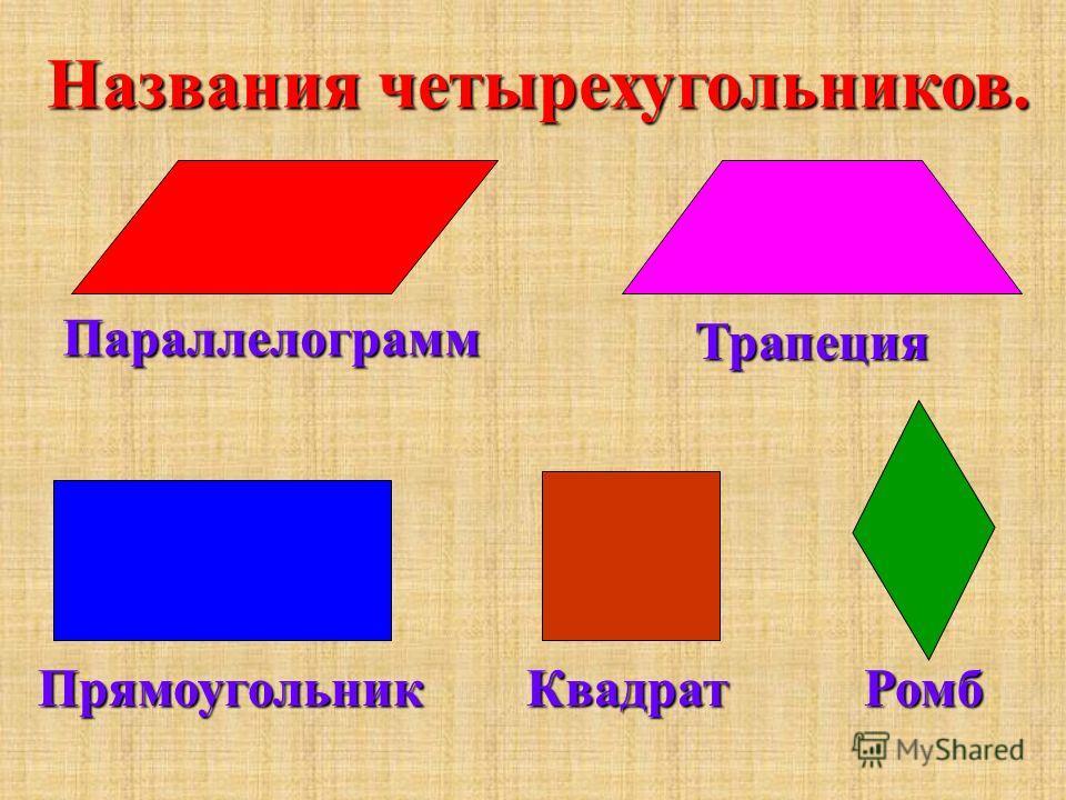 Четырехугольники и их свойства Геометрия. 8 класс Учитель: Еремина В.А.