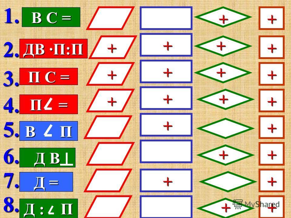 Проверка результатов диктанта в парах. Критерии оценок: без ошибок «5» 1-2 ошибки «4» 3-4 ошибки «3» > 4 ошибок «2»
