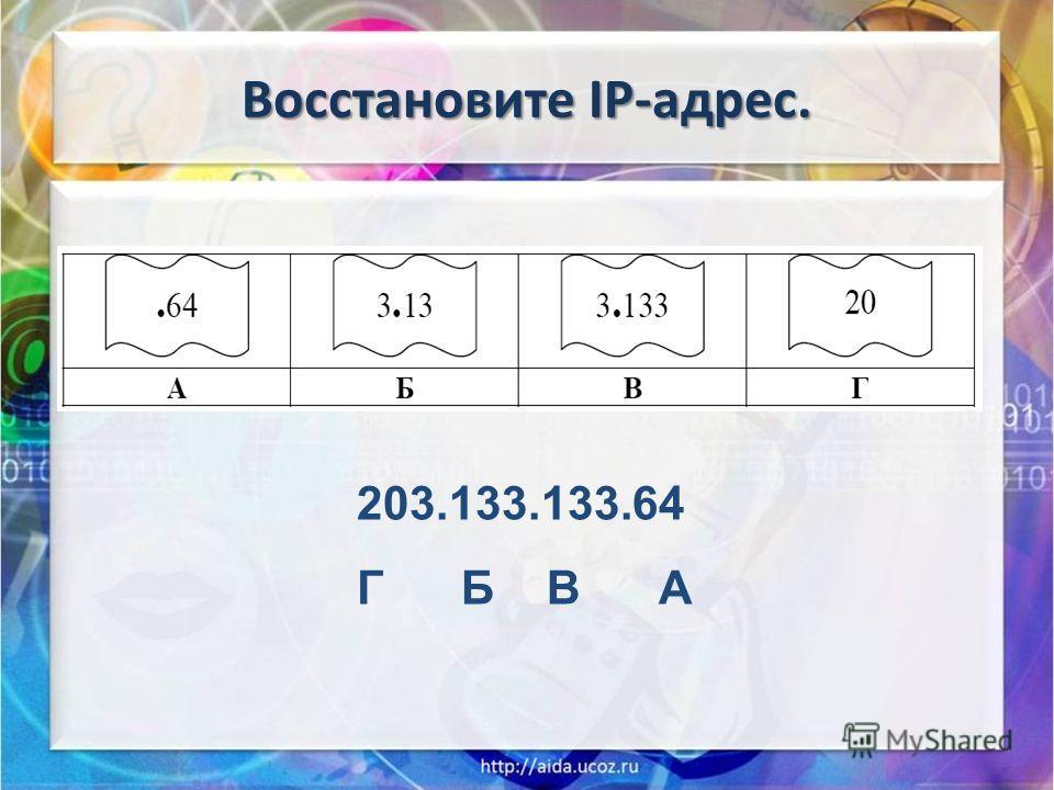 Восстановите IP-адрес. 203.133.133.64 Г Б В А