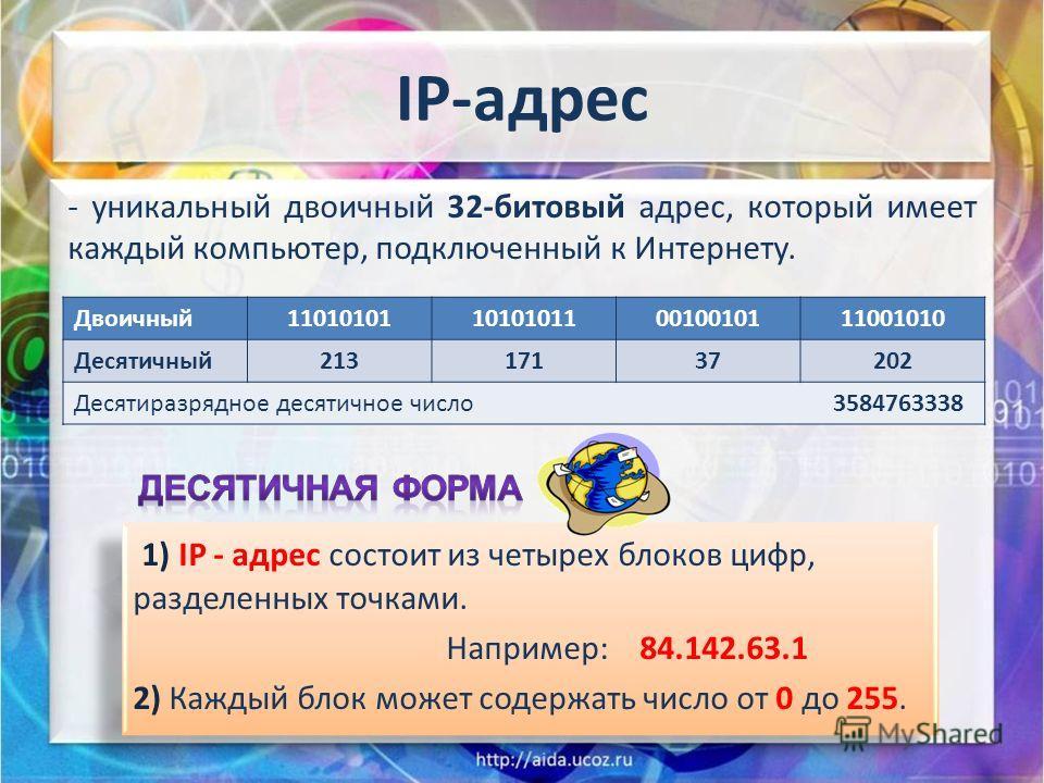 IP-адрес - уникальный двоичный 32-битовый адрес, который имеет каждый компьютер, подключенный к Интернету. 1) IP - адрес состоит из четырех блоков цифр, разделенных точками. Например: 84.142.63.1 2) Каждый блок может содержать число от 0 до 255. 1) I