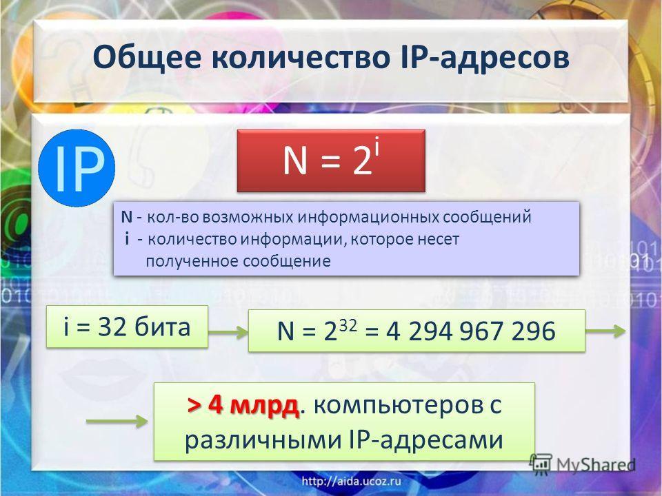 N = 2iN = 2i N = 2iN = 2i N - кол-во возможных информационных сообщений i - количество информации, которое несет полученное сообщение N - кол-во возможных информационных сообщений i - количество информации, которое несет полученное сообщение > 4 млрд