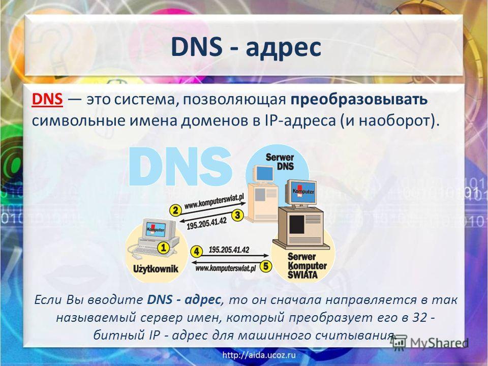 DNS - адрес DNS это система, позволяющая преобразовывать символьные имена доменов в IP-адреса (и наоборот). Если Вы вводите DNS - адрес, то он сначала направляется в так называемый сервер имен, который преобразует его в 32 - битный IP - адрес для маш