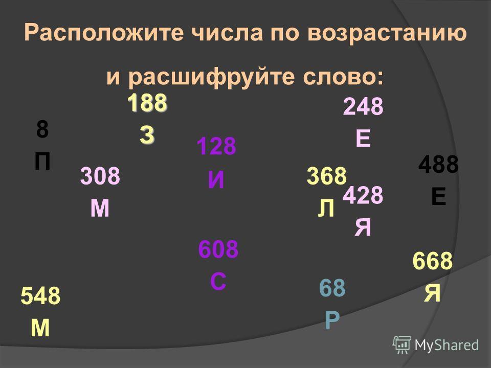 Расположите числа по возрастанию и расшифруйте слово: 8П8П 308 М 68 Р 548 М 128 И 608 С 188З 368 Л 428 Я 488 Е 668 Я 248 Е