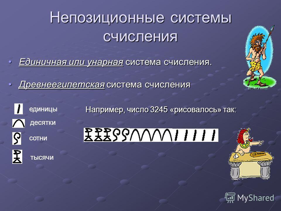 Непозиционные системы счисления Единичная или унарная система счисления.Единичная или унарная система счисления. Древнеегипетская система счисленияДревнеегипетская система счисления единицы десятки сотни тысячи Например, число 3245 «рисовалось» так: