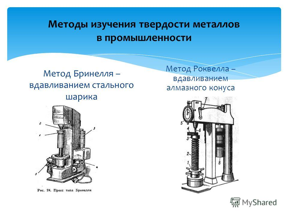 Методы изучения твердости металлов в промышленности Метод Бринелля – вдавливанием стального шарика Метод Роквелла – вдавливанием алмазного конуса