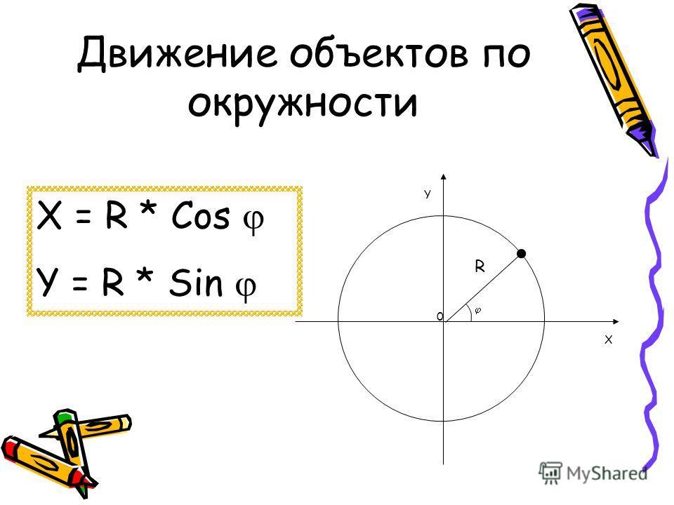 X 0 Y Движение объектов по окружности X = R * Cos Y = R * Sin R