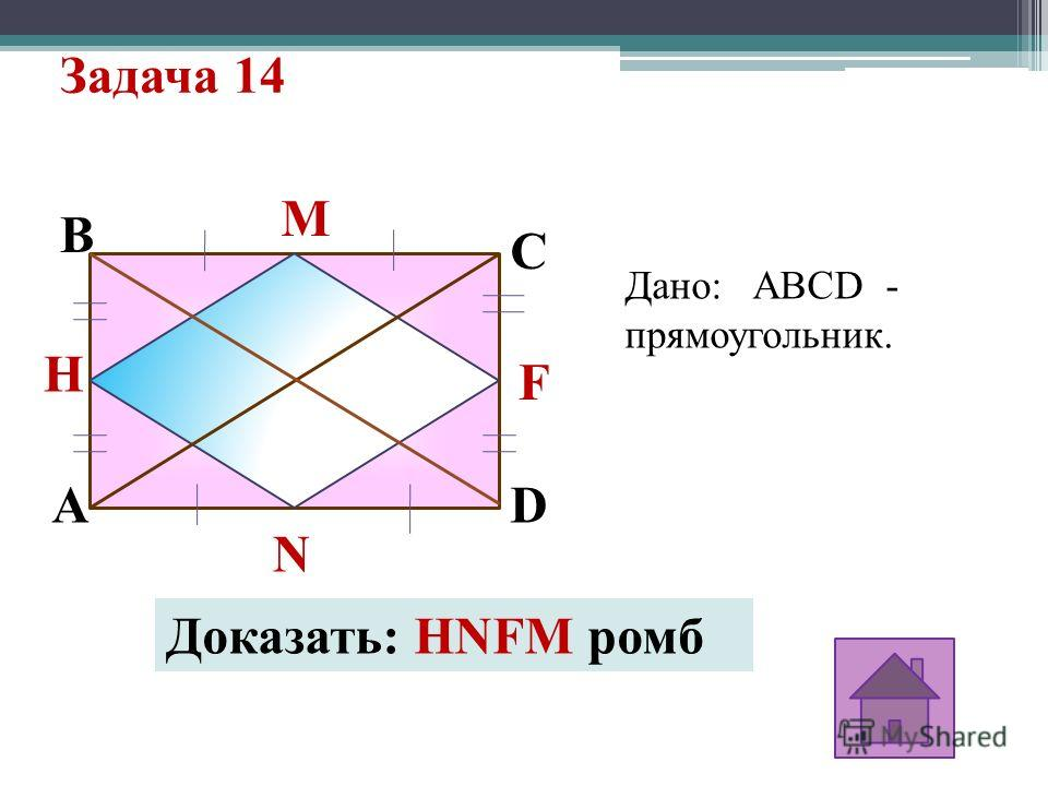 Задача 14 C F D H A N M B Дано: ABCD - прямоугольник. Доказать: HNFM ромб