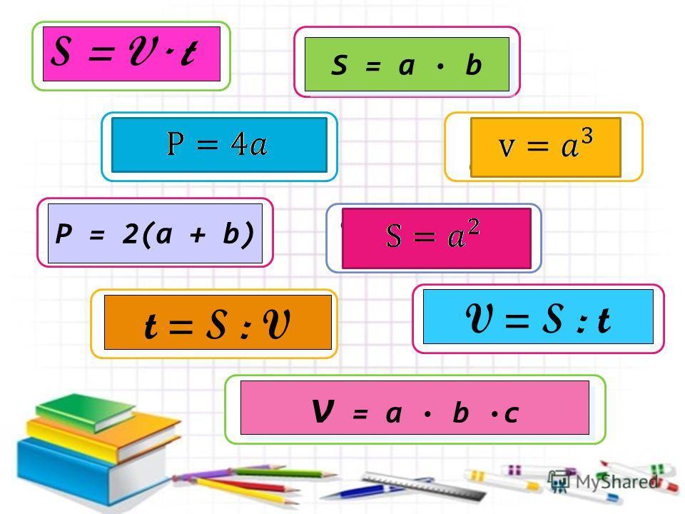 Формула пути Формула площади прямоугольника Формула объёма прямоугольного параллелепипеда Формула нахождения скорости Формула периметра квадрата Формула площади квадрата Формула объёма куба Формула нахождения времени Формула периметра прямоугольника