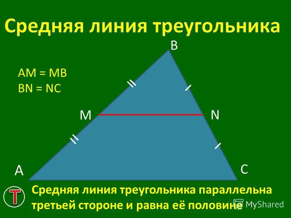А В С М N AM = MB BN = NC Cредняя линия треугольника параллельна третьей стороне и равна её половине