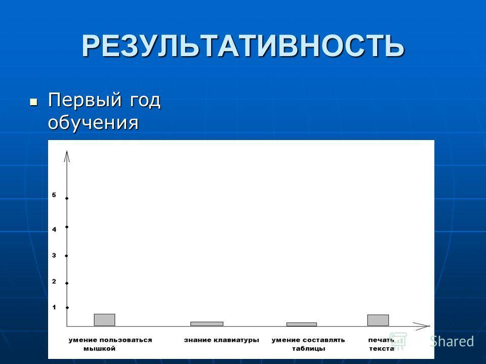 МАТЕМАТИКА – 9 КЛАСС Ввести данные задачи в таблицу, выполнить расчеты, построить круговую диаграмму. В автосалон каждый год поступают автомобили для продажи. В 2003г в продаже были следующие автомобили: «Москвич» - 100 машин; «Волга» - 150 машин; «Ж