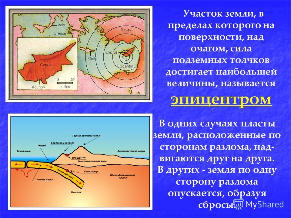 Участок земли, в пределах которого на поверхности, над очагом, сила подземных толчков достигает наибольшей величины, называется эпицентром В одних случаях пласты земли, расположенные по сторонам разлома, над- вигаются друг на друга. В других - земля